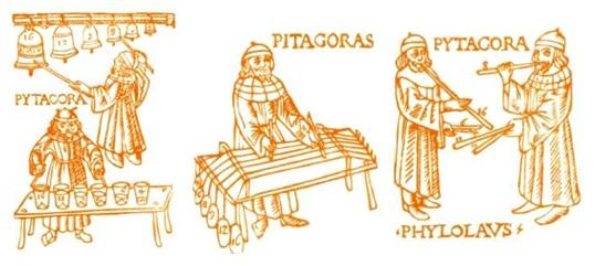 pithagoras3